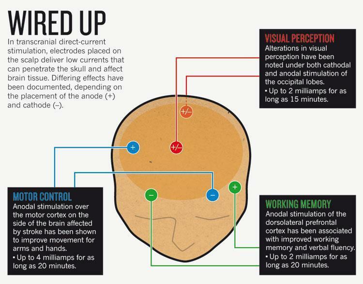 9 volt battery brain