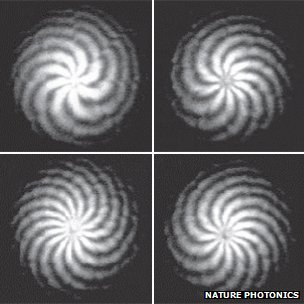 Spiral, OAM data beams