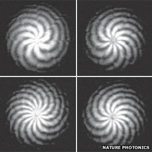 Spiral, OAM data beams