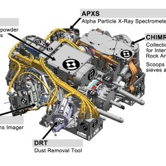 Curiosity Rover Diagram 230 Volt Air Conditioner Wiring Sets Personal Speed Record Begins Flexing Its