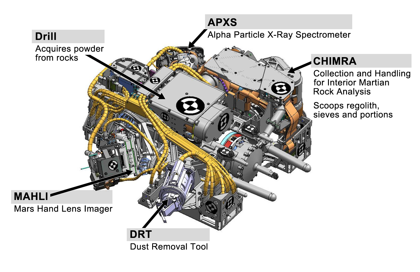 curiosity rover diagram 1995 4l80e wiring sets personal speed record begins flexing its