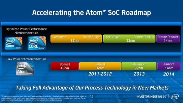 Intel's Atom Roadmap