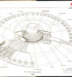 avro project 1794 flying saucer cutaway [ 1041 x 866 Pixel ]