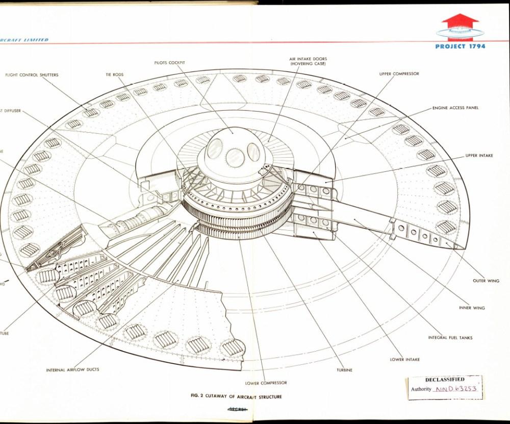 medium resolution of avro project 1794 flying saucer cutaway