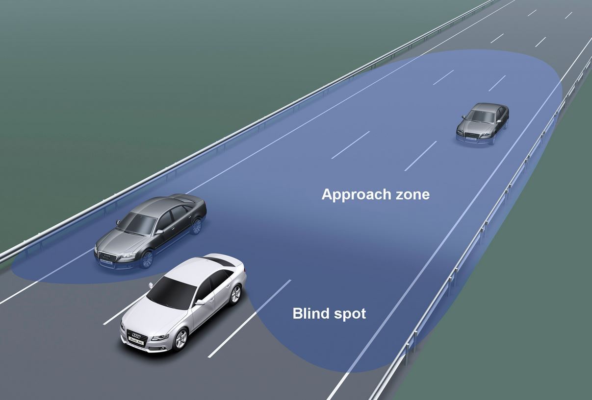 car spot light wiring diagram vw symbols blind detection tech that watches where you can