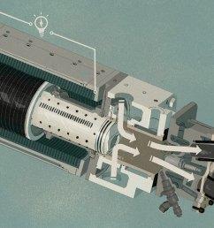 toyota develops high efficiency free piston no crankshaft combustion engine to power an ev [ 1245 x 687 Pixel ]