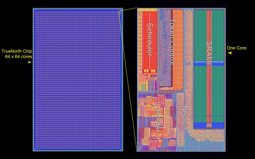 IBM's TrueNorth (SyNAPSE) chip, in detail