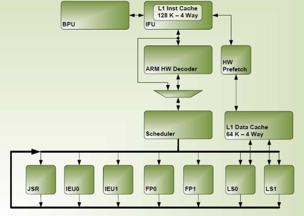 medium resolution of tegra 4 block diagram wiring diagram used tegra 4 block diagram