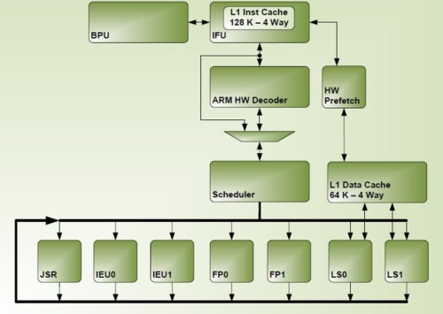 small resolution of tegra 4 block diagram wiring diagram used tegra 4 block diagram