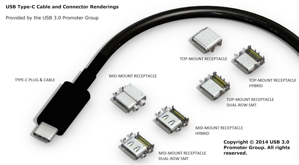 medium resolution of reversible usb type c connector finalized devices cables and adapters coming soon extremetech