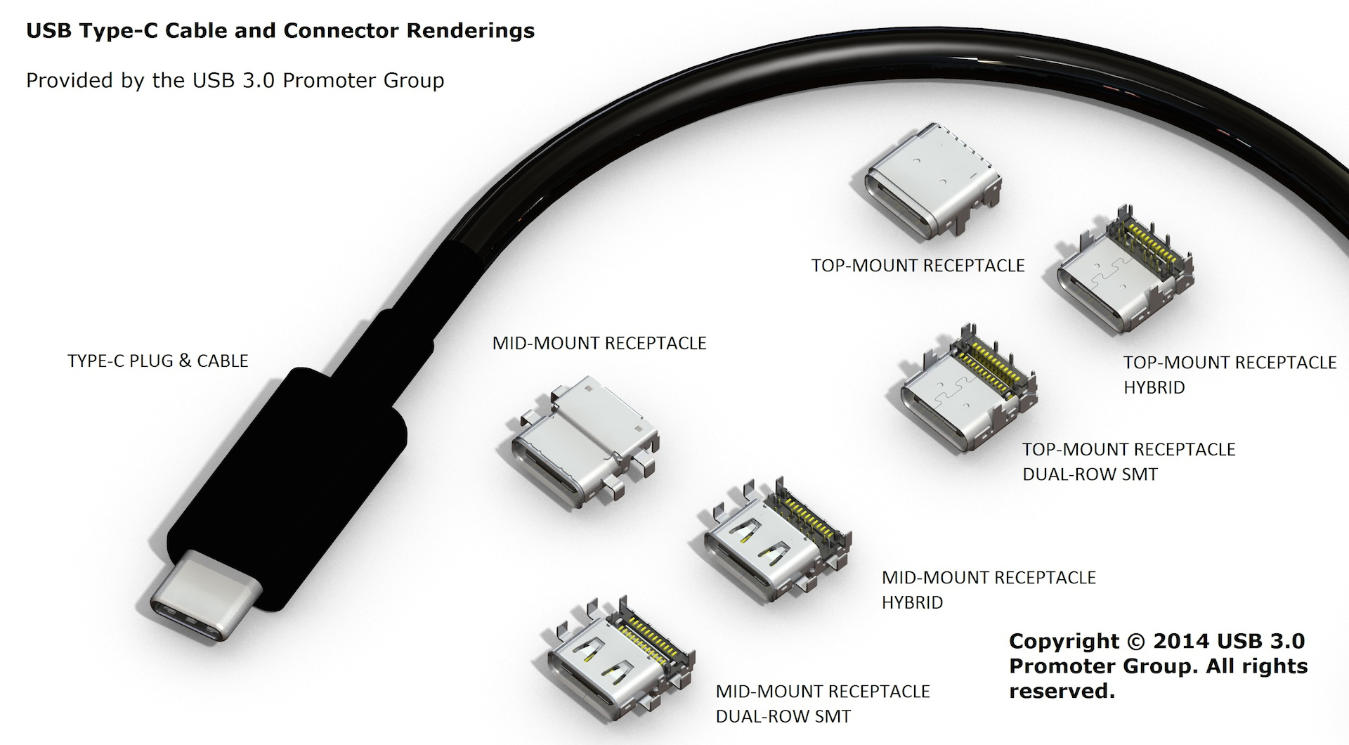 hight resolution of reversible usb type c connector finalized devices cables and adapters coming soon extremetech