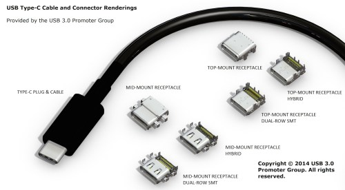 small resolution of reversible usb type c connector finalized devices cables and adapters coming soon extremetech