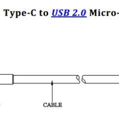 Mini Usb Wiring Diagram Case 530 Tractor Type B Free For You Reversible C Connector Finalized Devices Cables And Rh Extremetech Com
