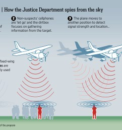 the us marshals flying dirtbox imsi catcher in action [ 1280 x 757 Pixel ]