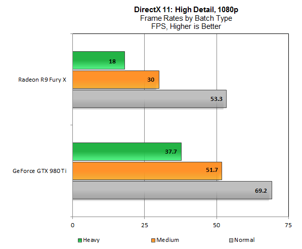 Batch performance at 1080p