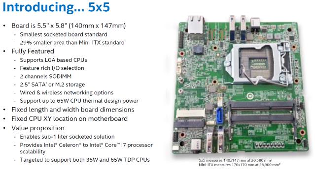 Intel5x5