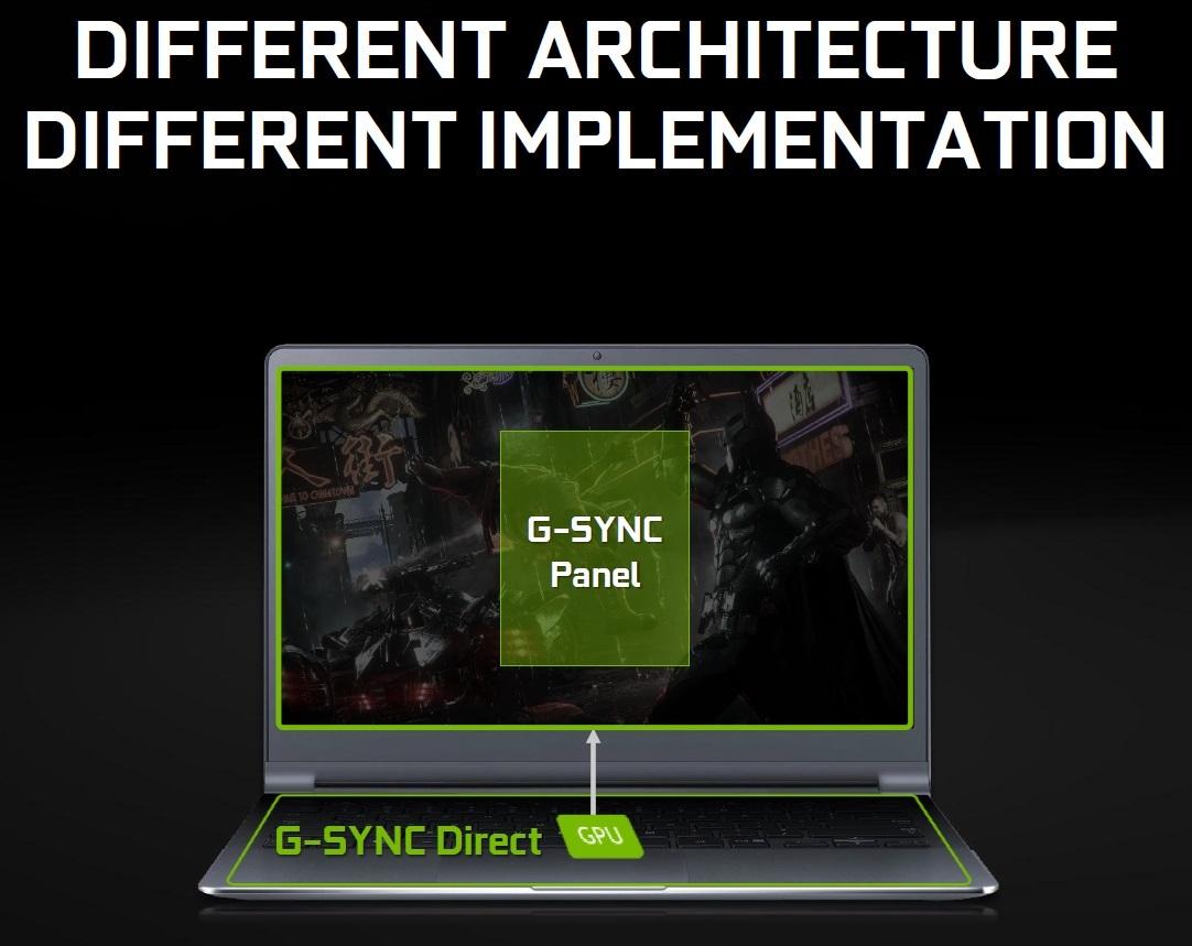 GSync-1