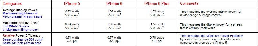 iPhoneDisplayPower