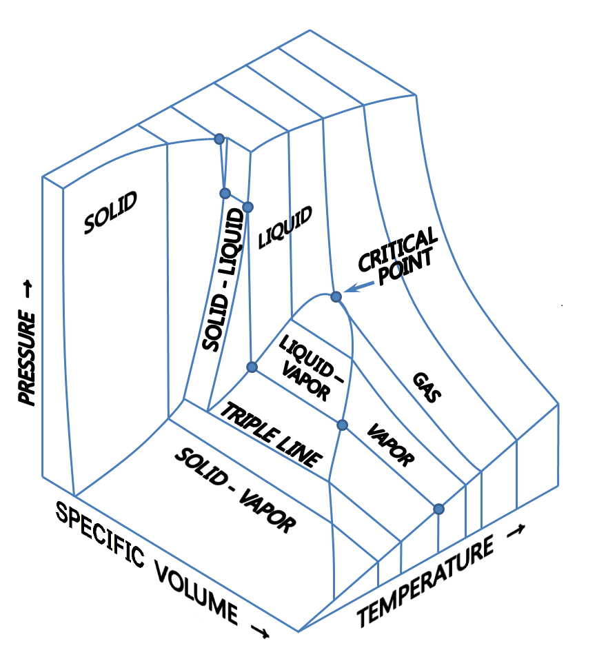 hight resolution of  pvt 3d diagram by donald l smith thin film deposition