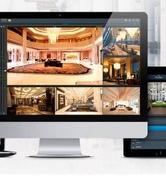 wiring a home surveillance system [ 1366 x 768 Pixel ]