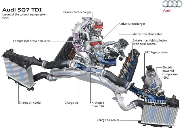 automotive hvac diagram tow bar wiring why cars are moving to 48-volt electrical systems - extremetech