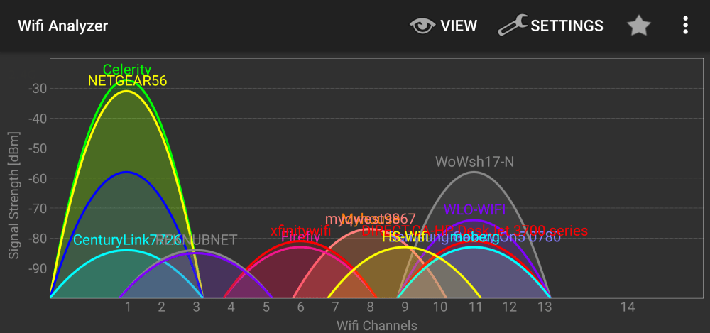 medium resolution of check your router s settings and you should have an option to manually change the channel but what should you change it to that depends what s the most