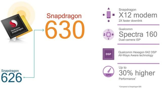 Snapdragon660