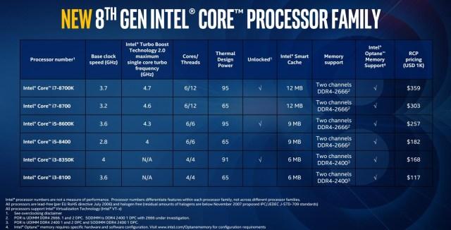 Intel-8thGen