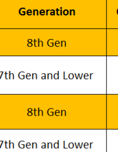 This chart shows the broad differences between intel   new th generation processors and its previous products frequency comparisons always vary also core  vs  which processor should you buy extremetech rh