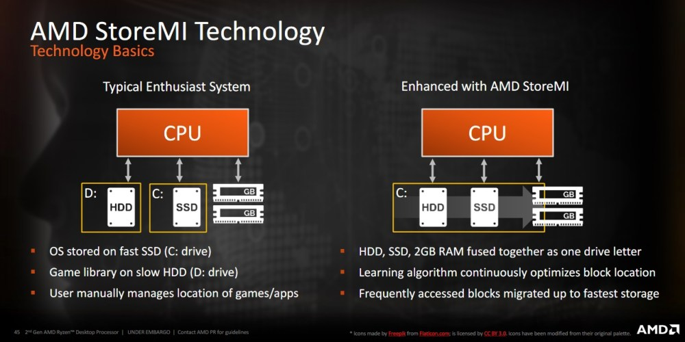 medium resolution of storemi is a software solution amd purchased and is including with all x470 motherboards it s designed to fuse two different storage solutions like an ssd
