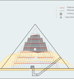 beyond the great pyramid 5 lesser known pyramids that shaped our rh extremetech com stepped pyramids diagrams djoser pyramid of giza diagram [ 1024 x 768 Pixel ]