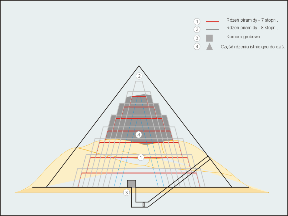 medium resolution of beyond the great pyramid 5 lesser known pyramids that shaped our rh extremetech com stepped pyramids diagrams djoser pyramid of giza diagram