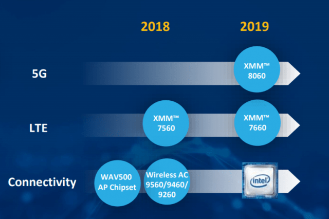 Intel-5G-Roadmap