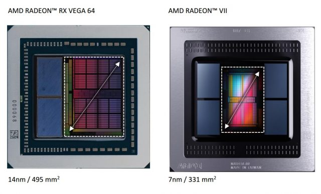 "Vega-vs-RadeonVII ""width ="" 640 ""height ="" 387 ""srcset ="" https://i0.wp.com/www.extremetech.com/wp-content/uploads/2019/02/Vega-vs-RadeonVII-640x387.jpg?fit=1024%2C1024&ssl=1 640w, https://www.extremetech.com/wp-content/uploads/2019/02/Vega-vs-RadeonVII-300x181.jpg 300 Вт, https://www.extremetech.com/wp-content/uploads/2019/02 /Vega-vs-RadeonVII-768x464.jpg 768w, https://www.extremetech.com/wp-content/uploads/2019/02/Vega-vs-RadeonVII.jpg 1134w ""размеры ="" (максимальная ширина: 640 пикселей ) 100vw, 640px ""/></p data-recalc-dims="