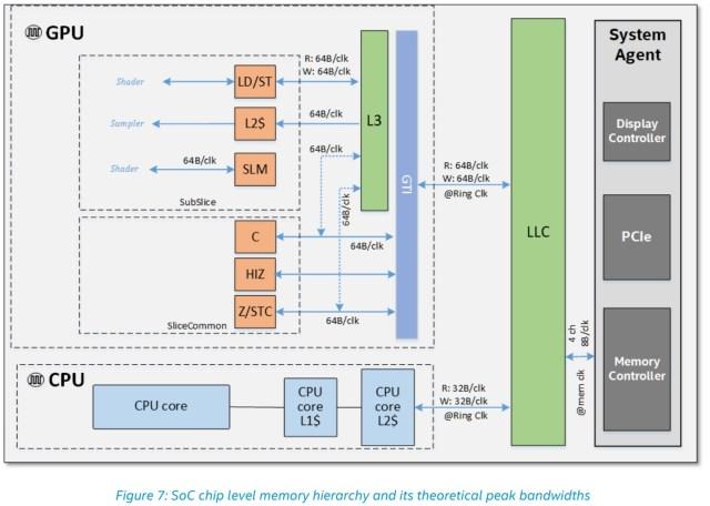 Intel-GPU-5