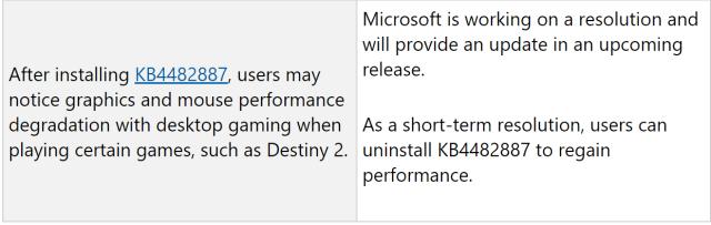 "KB4482887-Guidance ""width ="" 640 ""height ="" 203 ""srcset ="" https://i0.wp.com/www.extremetech.com/wp-content/uploads/2019/03/KB4482887-Guidance-640x203.png?resize=640%2C203&ssl=1 640w, https: // www.extremetech.com/wp-content/uploads/2019/03/KB4482887-Guidance-300x95.png 300 Вт, https://www.extremetech.com/wp-content/uploads/2019/03/KB4482887-Guidance-768x243 .png 768w, https://www.extremetech.com/wp-content/uploads/2019/03/KB4482887-Guidance.png 1243w ""sizes ="" (максимальная ширина: 640 пикселей), 100 Вт, 640 пикселей ""/></p data-recalc-dims="