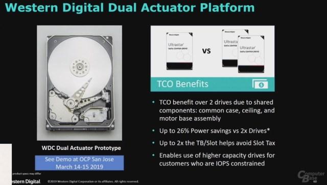 "WD-Dual-Actuator ""width ="" 640 ""height ="" 363 ""srcset ="" https://i0.wp.com/www.extremetech.com/wp-content/uploads/2019/03/WD-Dual-Actuator-640x363.jpg?resize=640%2C363&ssl=1 640w, https://www.extremetech.com/wp-content/uploads/2019/03/WD-Dual-Actuator-300x170.jpg 300 Вт, https://www.extremetech.com/wp-content/uploads/2019/03 /WD-Dual-Actuator-768x435.jpg 768w, https://www.extremetech.com/wp-content/uploads/2019/03/WD-Dual-Actuator-223x126.jpg 223w, https: //www.extremetech .com / wp-content / uploads / 2019/03 / WD-Dual-Actuator-106x59.jpg 106 Вт, https://www.extremetech.com/wp-content/uploads/2019/03/WD-Dual-Actuator- 348x196.jpg 348w, https://www.extremetech.com/wp-content/uploads/2019/03/WD-Dual-Actuator.jpg 1219w ""размеры ="" (максимальная ширина: 640 пикселей), 100 вольт, 640 пикселей ""/></p data-recalc-dims="