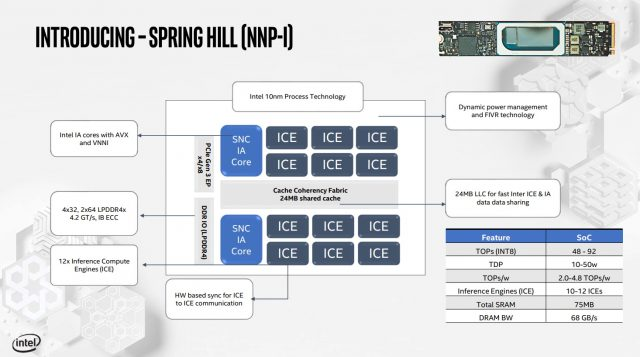 Nervana Nevermore: Intel Shifts Focus to Habana Labs, Cancels NNP-T, NNP-I 1