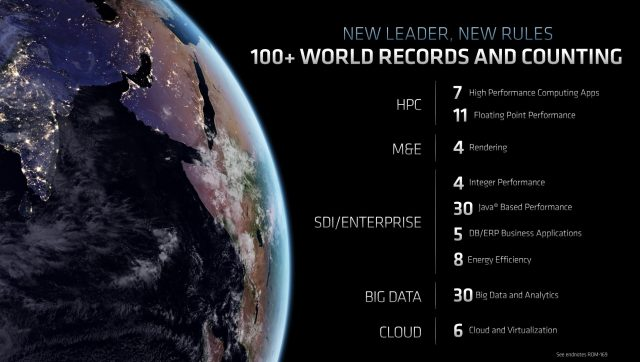 AMD-New-Records