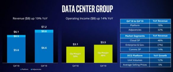 Intel-Data-Center-Earnings