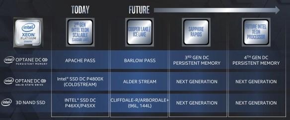 intel-storage-roadmap-2020
