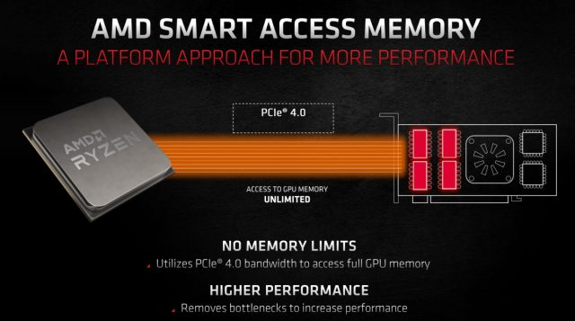 AMD Will Bring Smart Access Memory Support to Intel, Nvidia Hardware 2