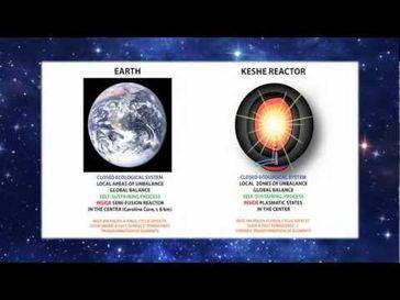 "Screenshot aus dem Youtube Video ""Keshe Foundation Promo Intro Video"""