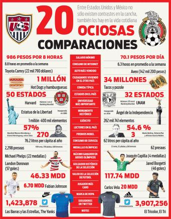 USA vs TRI