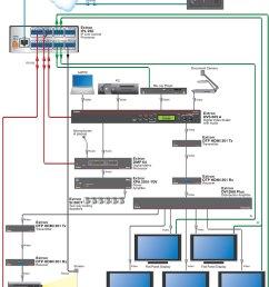 boardroom extron systems engineering av system design diagram [ 1000 x 1282 Pixel ]