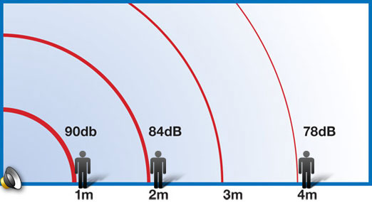 Audio Calculators  Extron