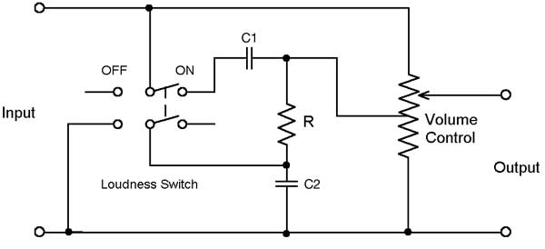 audio loudness control