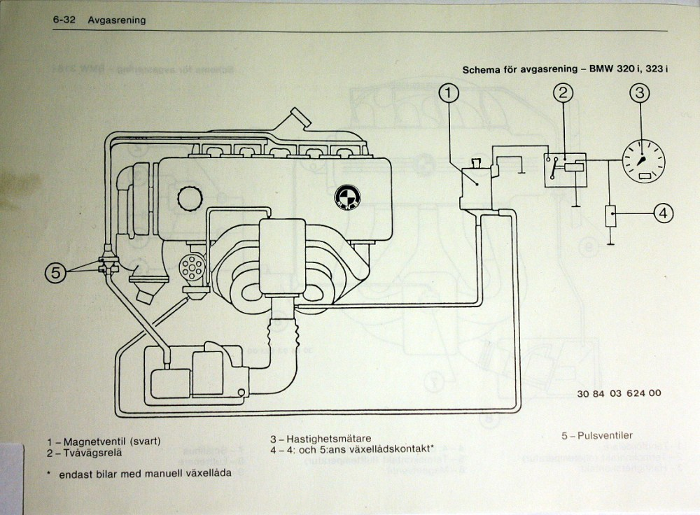 medium resolution of emission control diagram 320i 323i l jetronic