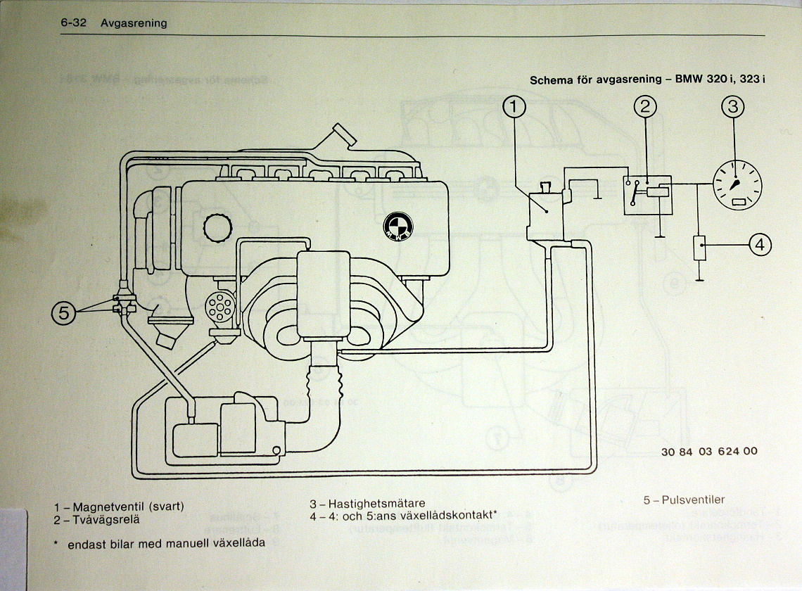 hight resolution of emission control diagram 320i 323i l jetronic