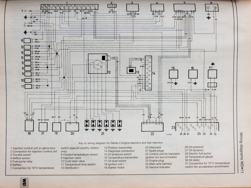 medium resolution of bmw e21 wiring diagram wiring diagrams 1995 f250 fuel pump wire diagram e21 wiring diagram